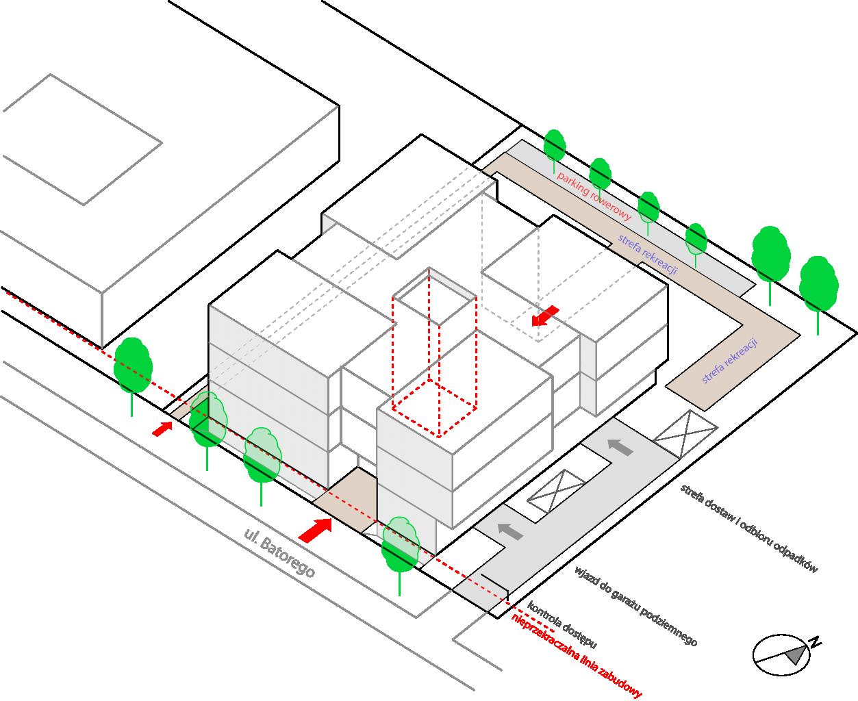 centrum innowacyjności SGH